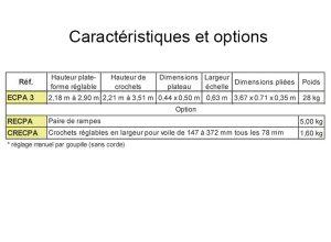 Caractéristiques PREMUR ECPA 3