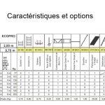 Caractéristiques ECOPRO EC 200