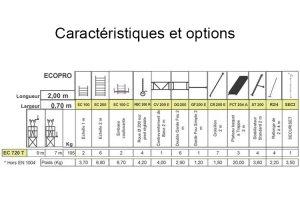 Caractéristiques ECOPRO EC 720T