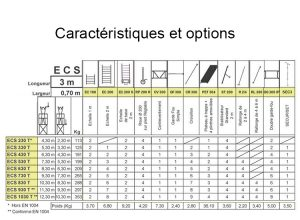 Caractéristiques ECOPRO ECS 300