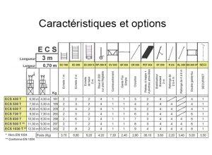 Caractéristiques ECOPRO ECS 430T