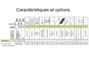 Caractéristiques ECOPRO ECS 520T