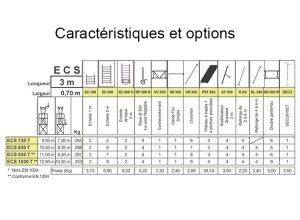 Caractéristiques ECOPRO ECS 730T
