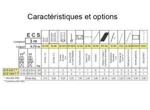 Caractéristiques ECOPRO ECS 930T
