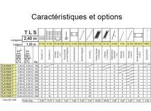 Caractéristiques TLS 2.40 mètres