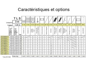 Caractéristiques TLS 3 mètres