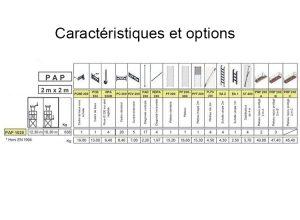 Caractéristiques PAP 1020