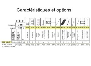 Caractéristiques ECOPRO ECS 1030T