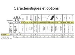 Caractéristiques ECOPRO ECS 320T