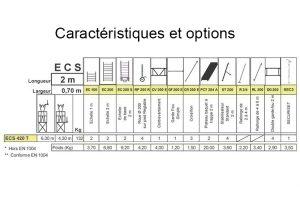 Caractéristiques ECOPRO ECS 420T