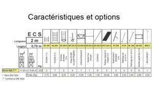 Caractéristiques ECOPRO ECS 920T